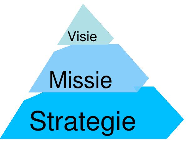 visie-missie-strategie-hi